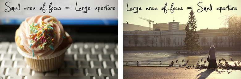 Large aperture VS small aperture example example