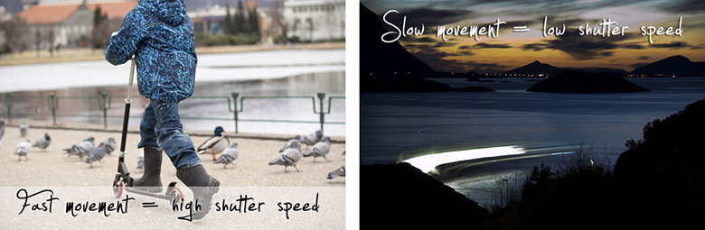 Shutter-speed-explained1